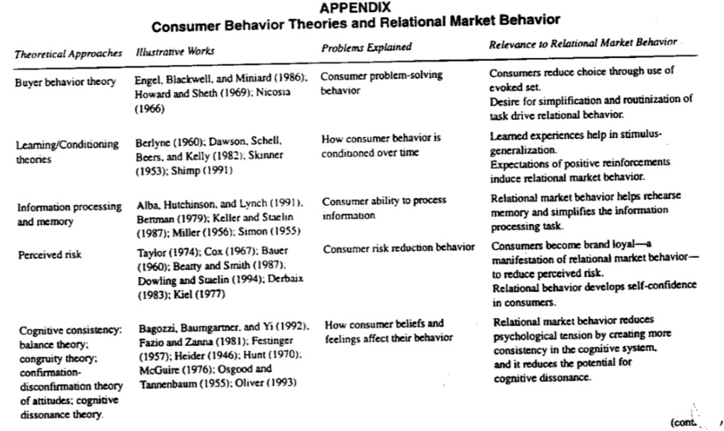 Relationship Marketing In Consumer Markets Antecedents And Consequences Tab 1