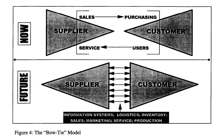 Marketing Productivity Fig 4