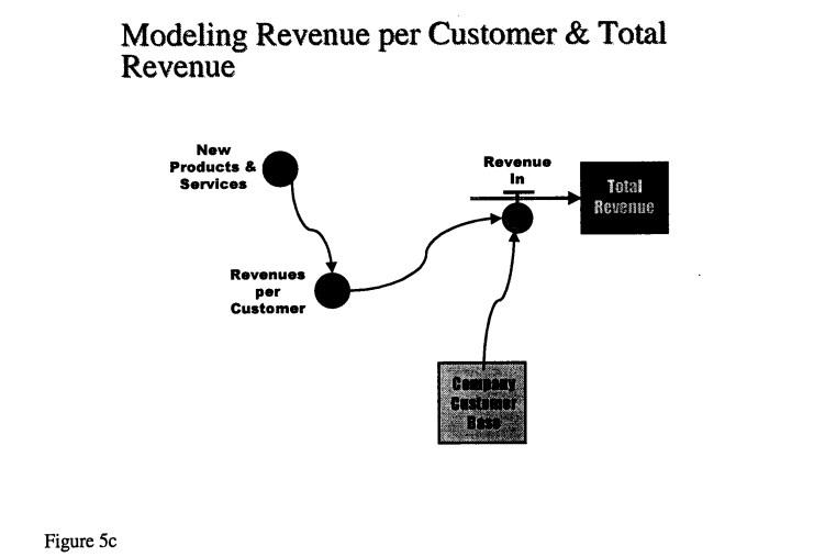 Marketing Productivity Fig 5c