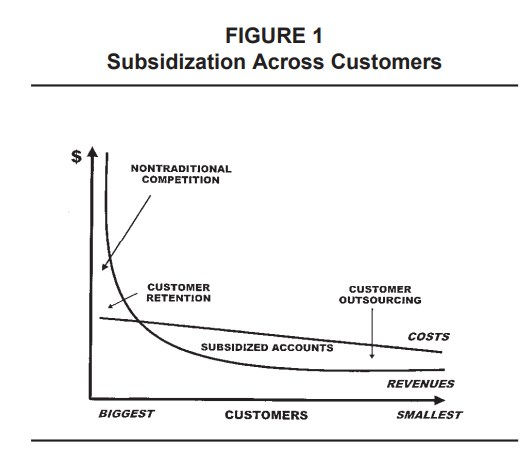 Revisiting Marketings Lawlike Generalizations Fig 1