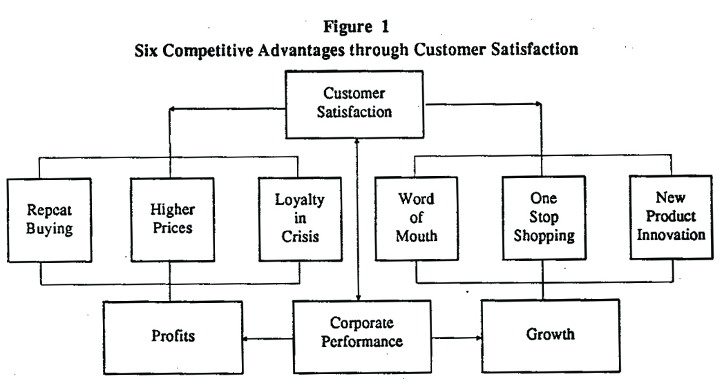 coca cola economic position paper By coca-cola company and pepsico in the context of a flexible demand  specification (ie  to the food marketing policy center, university of  connecticut  journal of economics & management strategy, volume 14,  number 4, winter 2005, 905–931  in this paper, we develop and estimate a  structural model of brand.