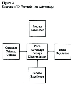 competitive advantages through customer satisfaction jagdish sheth 3