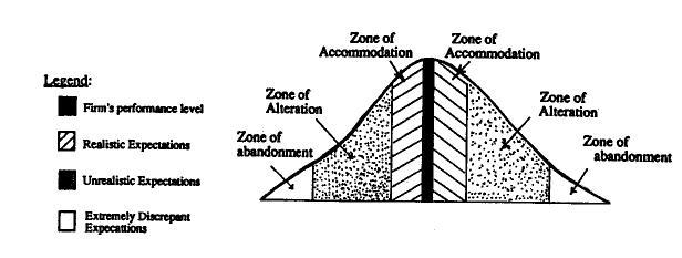 2 Figure 2