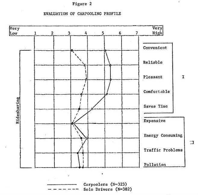 M Fig 2